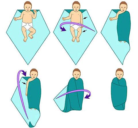 широкое пеленание новорожденного