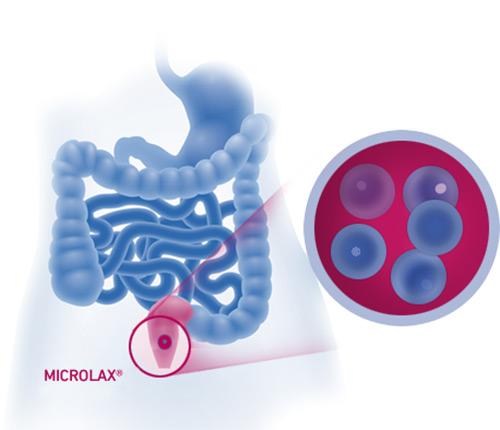 микролакс принцип действия